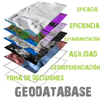 ANLA encourages comments on Georeferencing system by November 18