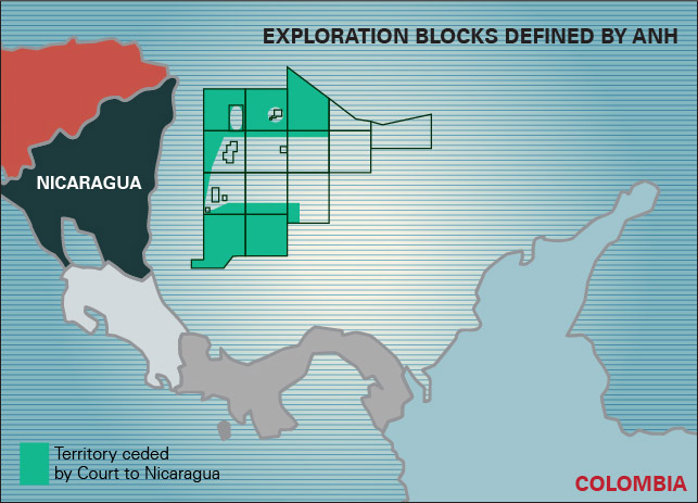 San Andres Blocks: Much ado about nothing – at least for Colombia