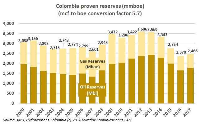 MinMinas report on energy sector's last 8 years