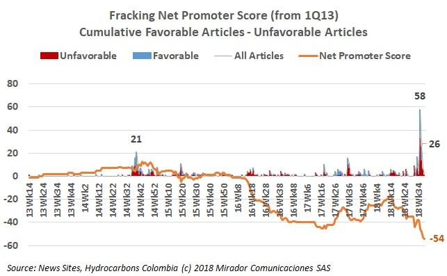 Signatures against fracking