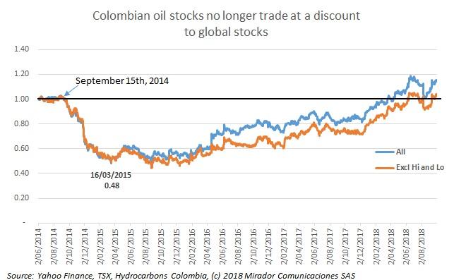 Not a great quarter for shareholders