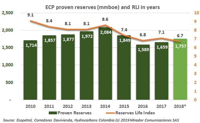 Experts on ECP reserves