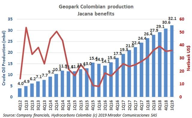 Geopark operational update