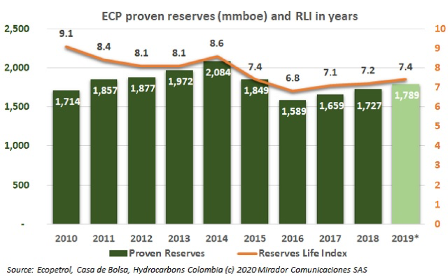 Experts talk ECP reserves