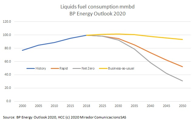 Never make a move too soon