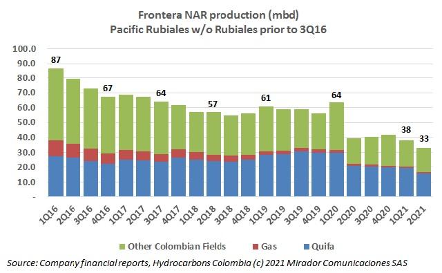 Cabrales talks industry challenges